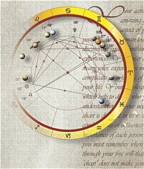 Example of a chart wheel with planets and signs